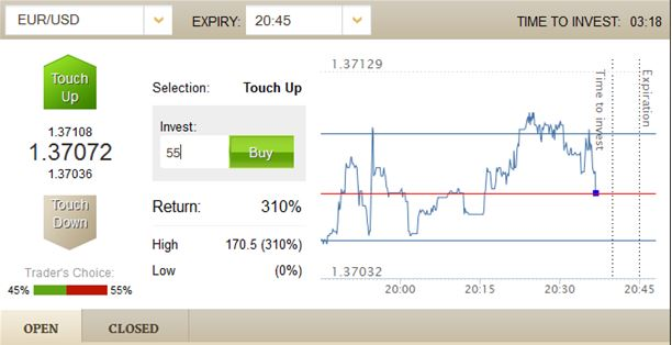 Cedar finance binary options