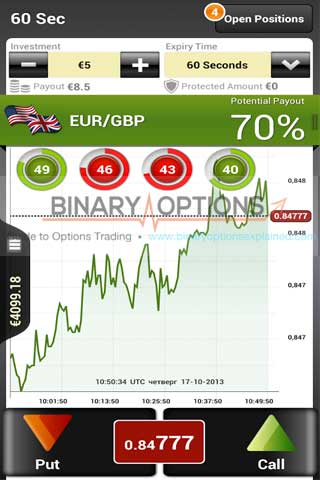 Us friendly binary option brokers