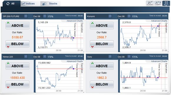 Optionbit binary trading