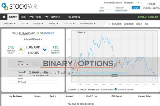 Pairs trading with options