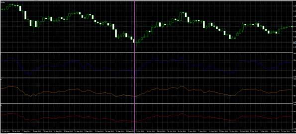 RSI Trader 2