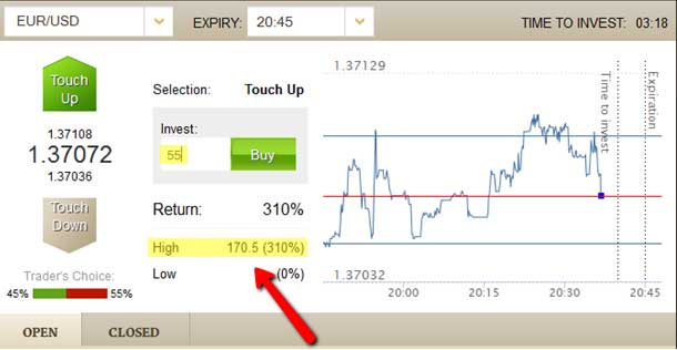 Touch binary options strategy