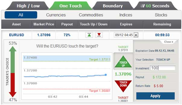 Binary touch options