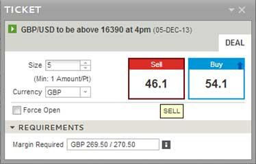 Profitable Financial Trading 4