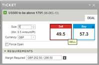 Profitable Financial Trading 6