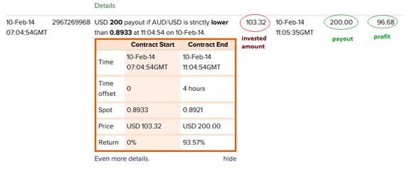AUD/USD - Profit Table
