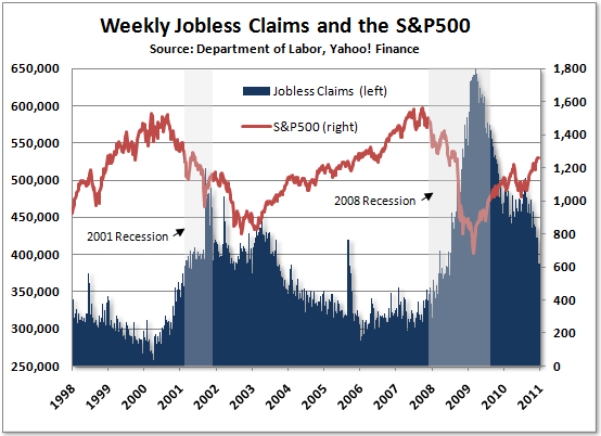 10-12-30_jobless_claims