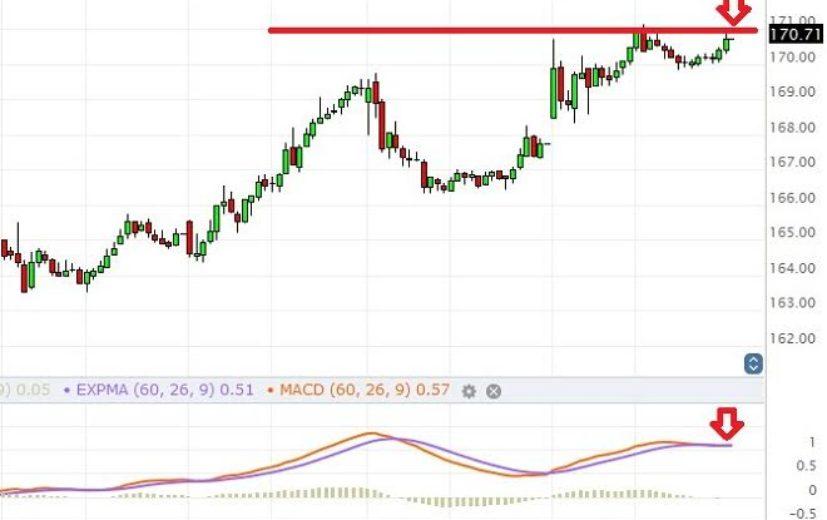 Baidu Stock Price: December 12th 2016